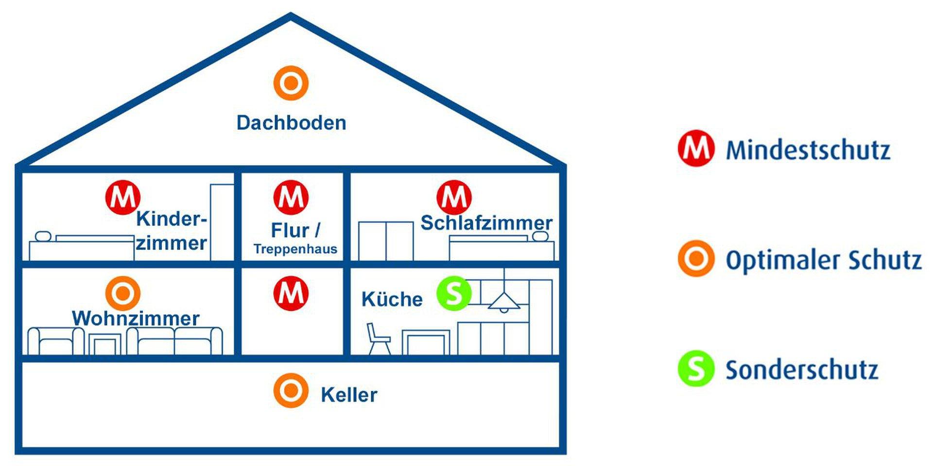 kreisfeuerwehrverband dillingen a d donau e v. Black Bedroom Furniture Sets. Home Design Ideas